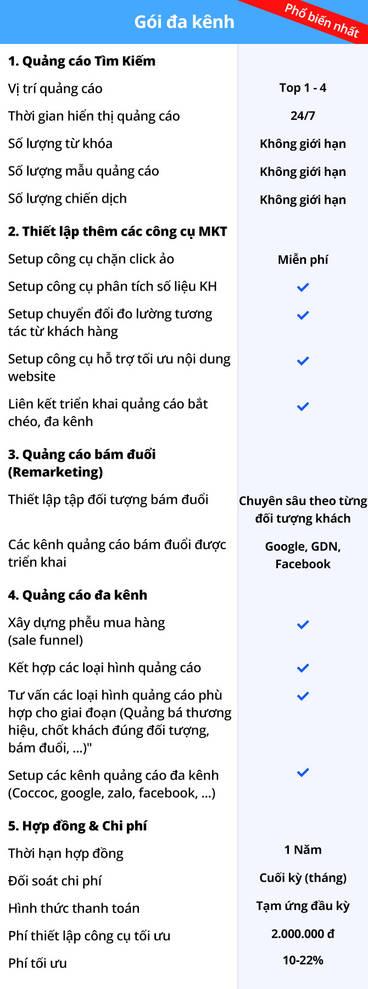 LeadUp.vn – Bảng giá gói đa kênh phổ biến