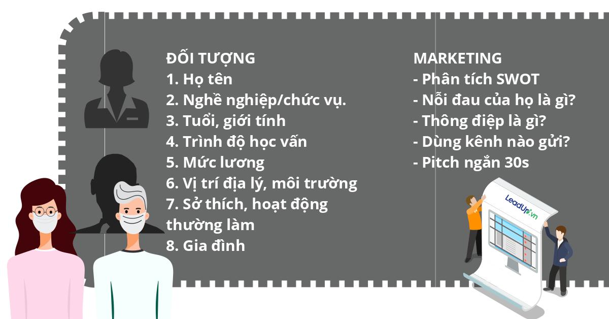 kế hoạch marketing online